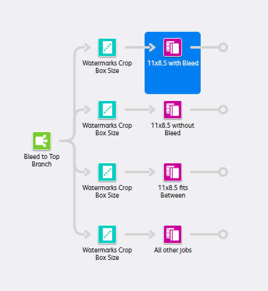 Screen Shot Workflow