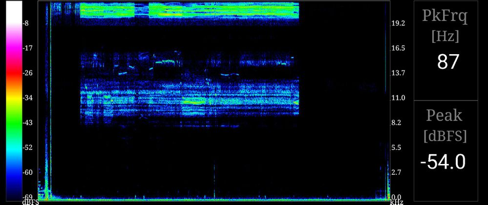 LVPS noise