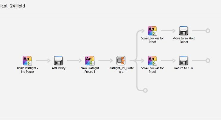 Preflight_Workflow.jpg
