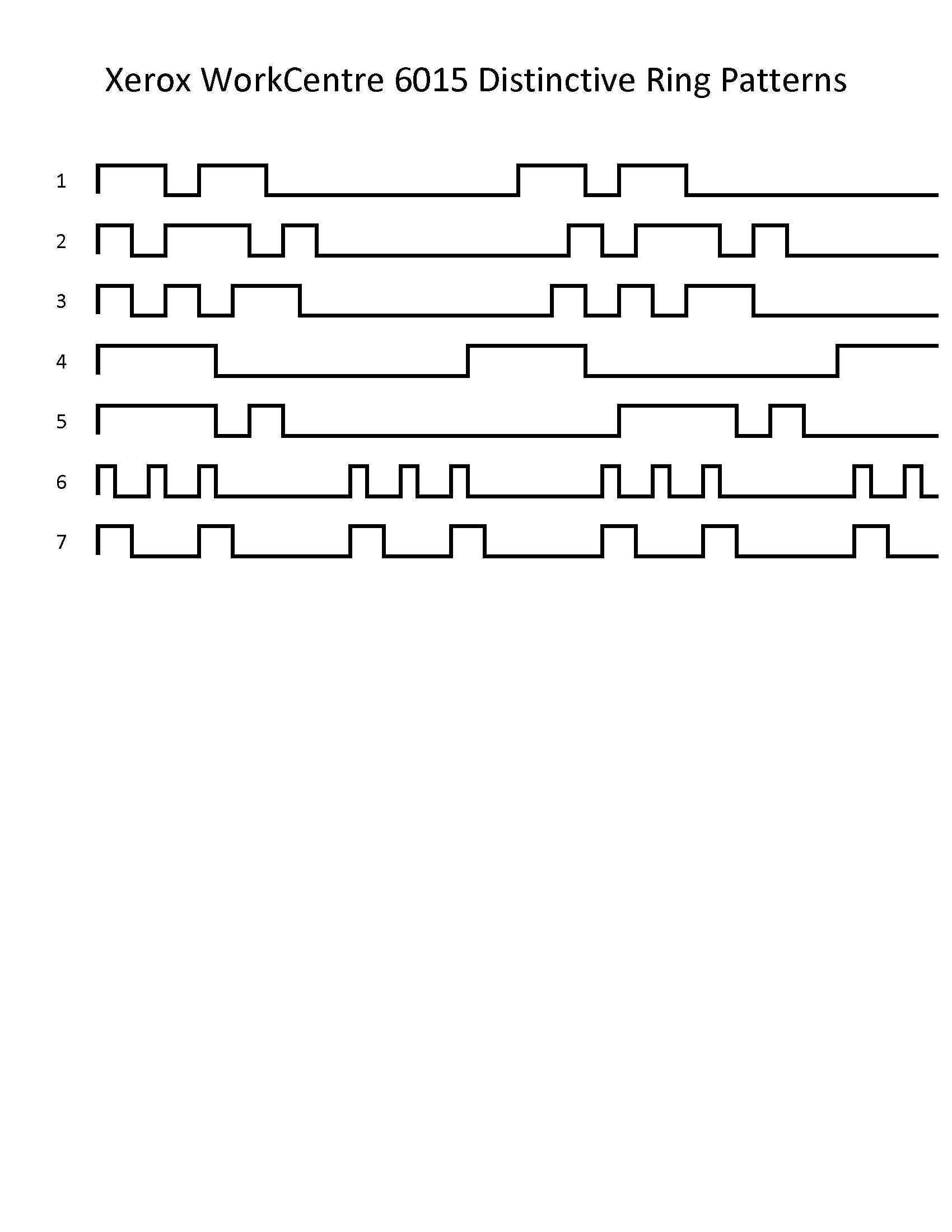 Xerox WorkCentre 6015 Distinctive Ring Patterns.jpg