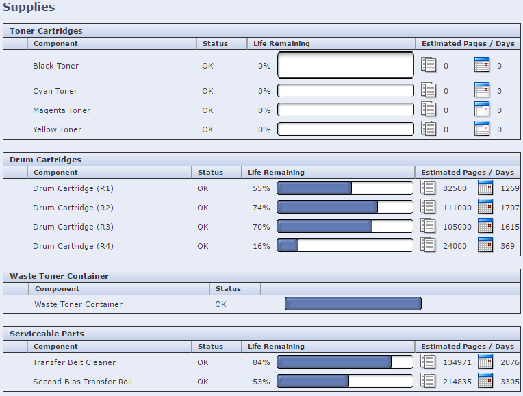 Solved: WorkCentre 7545 FIrmware update - Toner expired - Customer