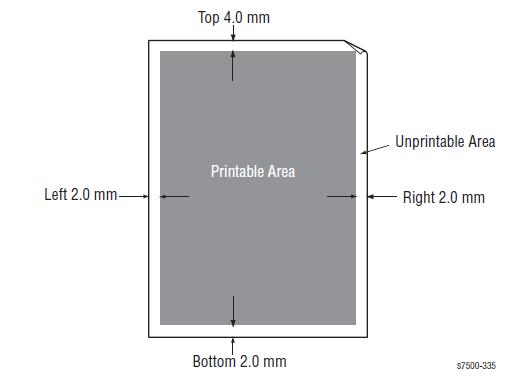 Phaser 7500 Printable Area